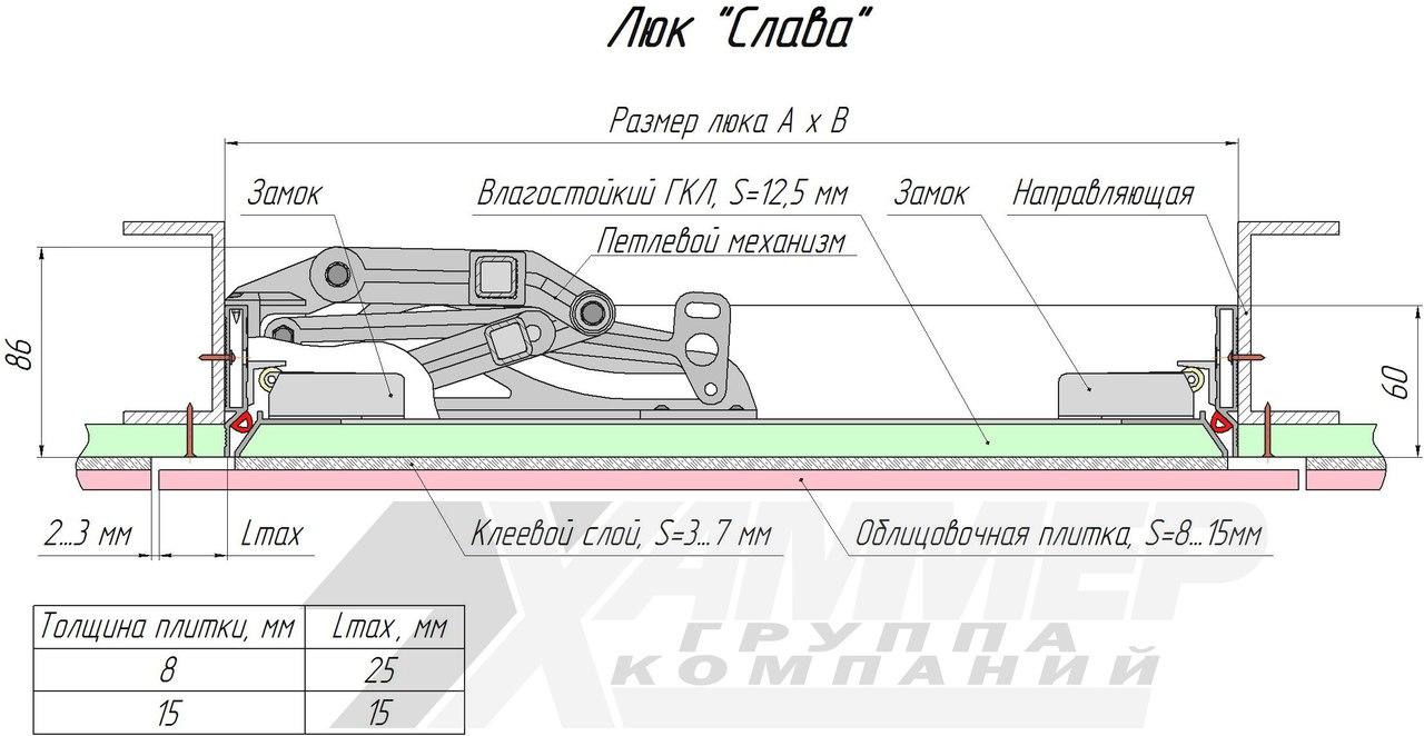 Схема монтажа люка Слава ПФ Хаммер в разрезе, чертеж