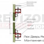 Люк Дверь Revizor. Монтажная схема