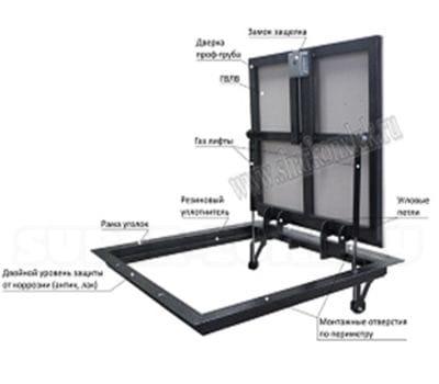 Напольный люк с амортизаторами ПФ Шаркон модель Стелс Лайт 1190*600 петли по 600