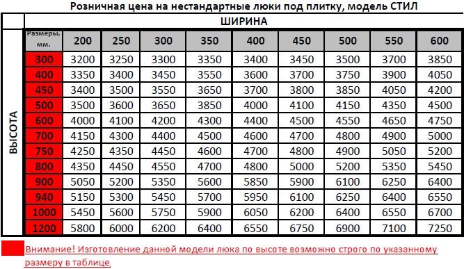 Таблица размеров люков Стил на заказ
